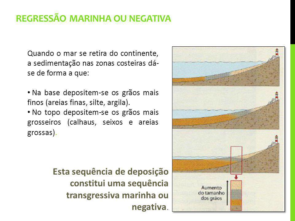 REGRESSÃO MARINHA OU NEGATIVA Quando o mar se retira do continente, a sedimentação nas zonas costeiras dá- se de forma a que: Na base depositem-se os