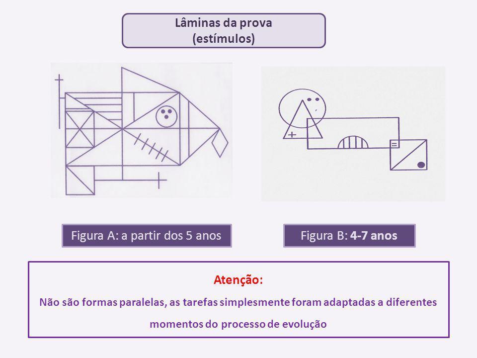 Lâminas da prova (estímulos) Figura A: a partir dos 5 anosFigura B: 4-7 anos Atenção: Não são formas paralelas, as tarefas simplesmente foram adaptada