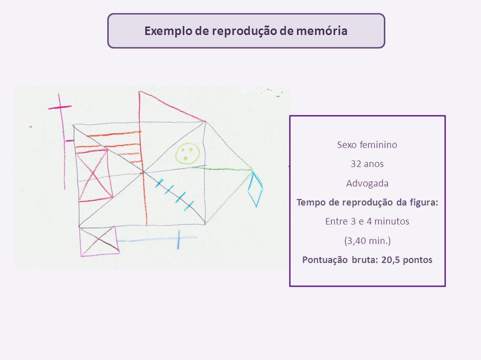 Exemplo de reprodução de memória Sexo feminino 32 anos Advogada Tempo de reprodução da figura: Entre 3 e 4 minutos (3,40 min.) Pontuação bruta: 20,5 p