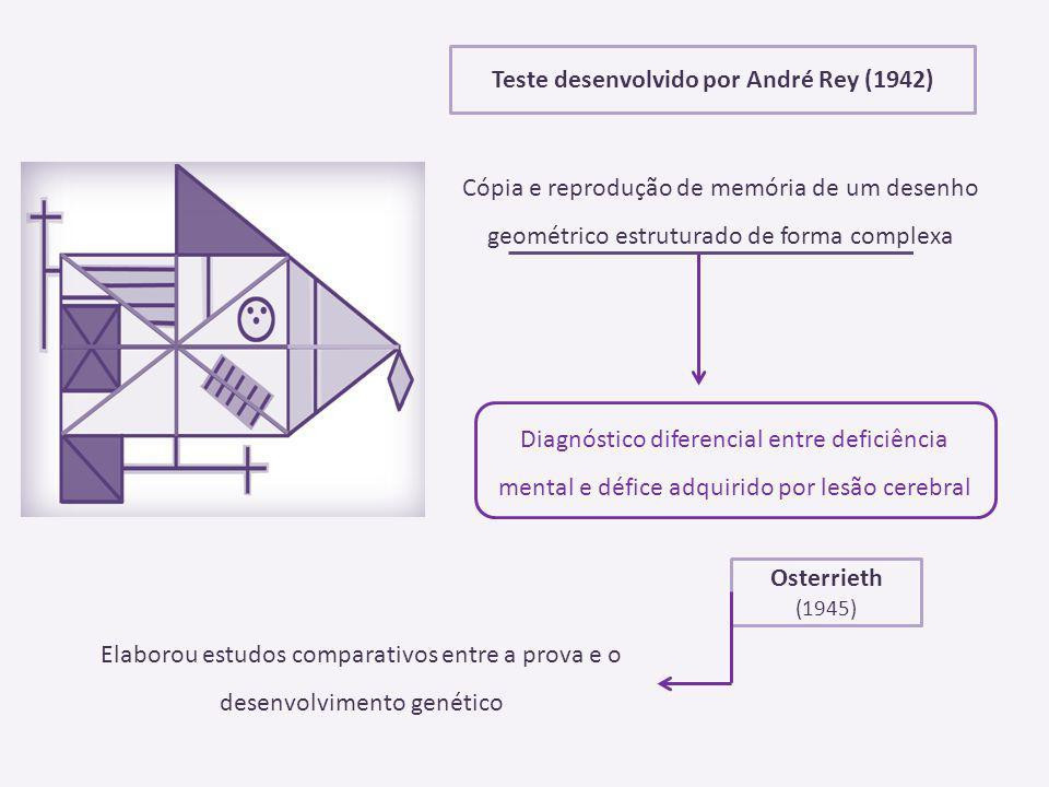 Teste desenvolvido por André Rey (1942) Osterrieth (1945) Elaborou estudos comparativos entre a prova e o desenvolvimento genético Cópia e reprodução