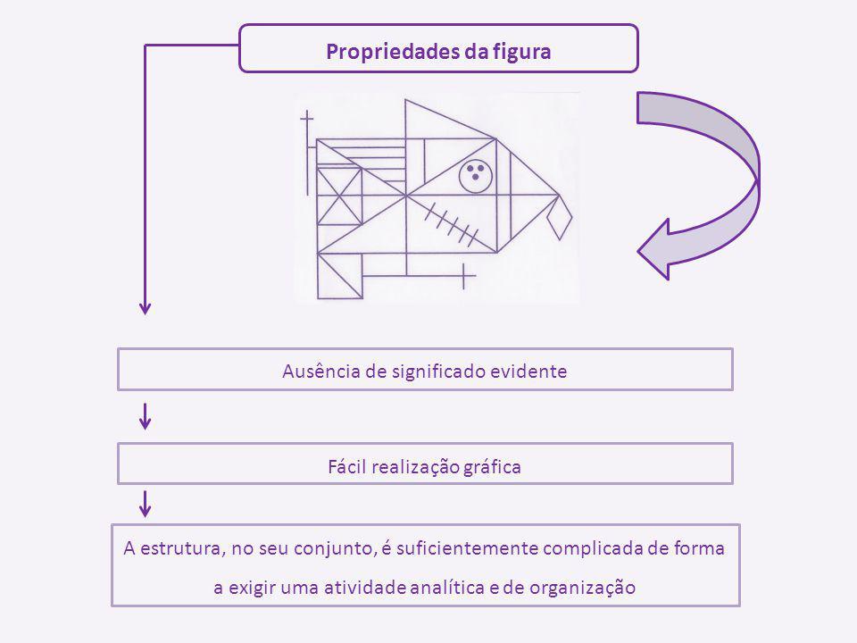 Propriedades da figura Ausência de significado evidente Fácil realização gráfica A estrutura, no seu conjunto, é suficientemente complicada de forma a