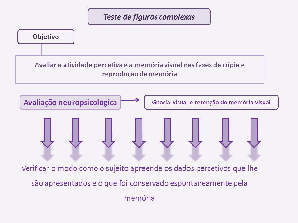 Teste de figuras complexas Avaliar a atividade percetiva e a memória visual nas fases de cópia e reprodução de memória Objetivo Verificar o modo como
