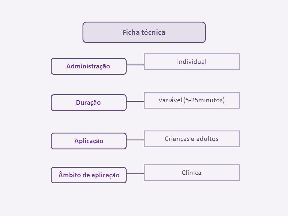 Administração Duração Aplicação Âmbito de aplicação Ficha técnica Individual Variável (5-25minutos) Crianças e adultos Clínica