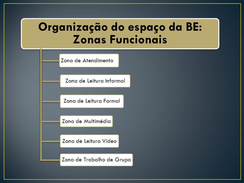 Organização do espaço da BE: Zonas Funcionais Zona de Atendimento Zona de Leitura Informal Zona de Leitura Formal Zona de Multimédia Zona de Leitura Vídeo Zona de Trabalho de Grupo