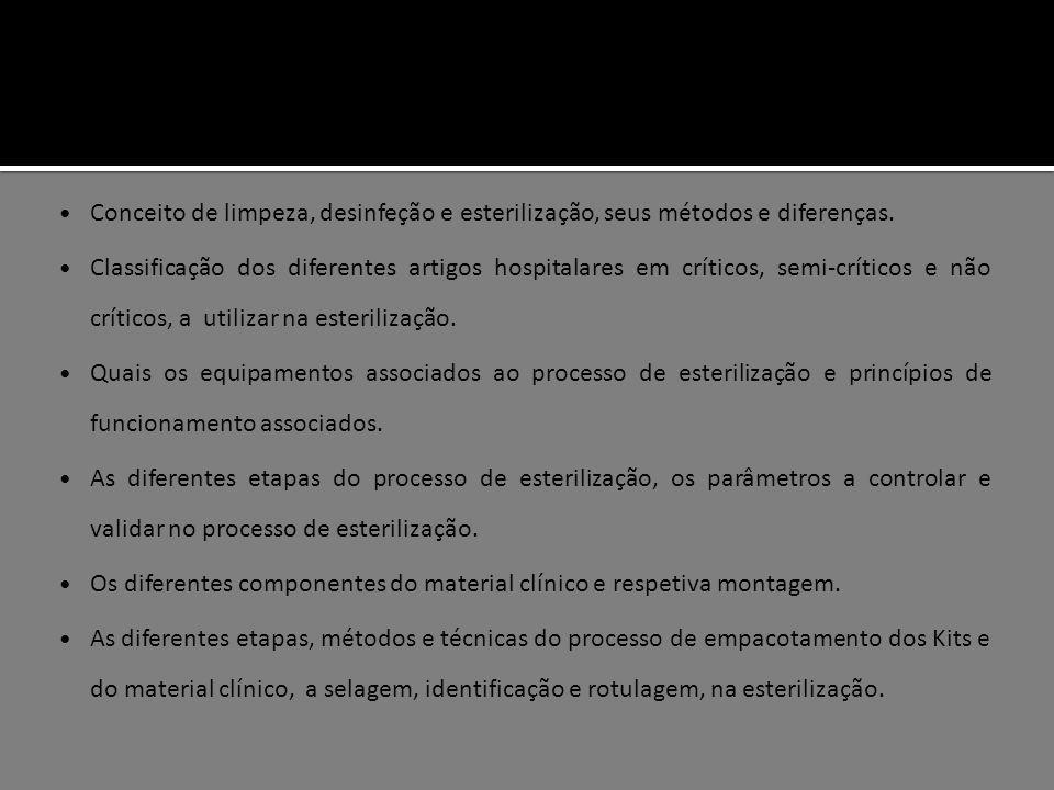 Conceito de limpeza, desinfeção e esterilização, seus métodos e diferenças. Classificação dos diferentes artigos hospitalares em críticos, semi-crític