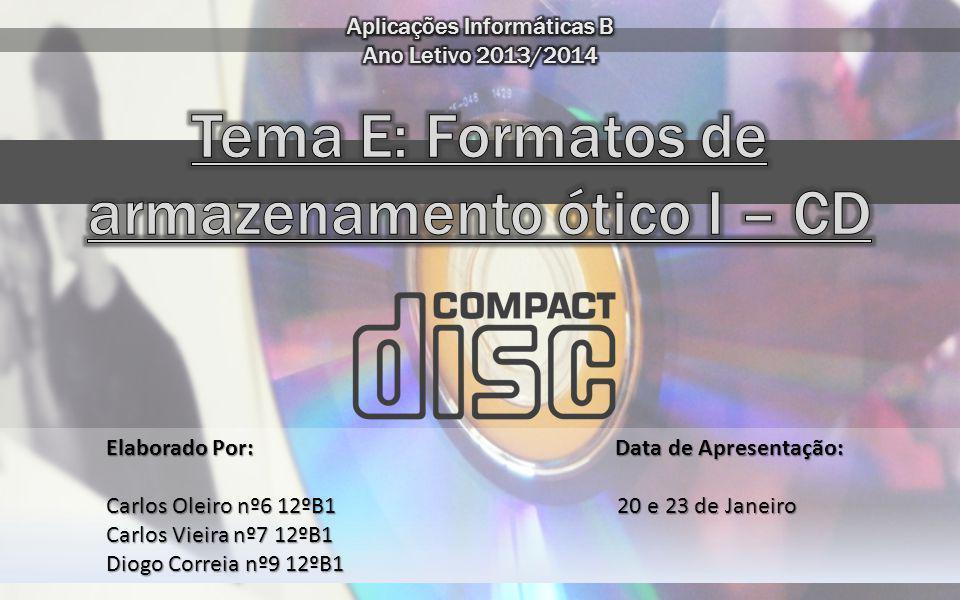 Elaborado Por: Data de Apresentação: Carlos Oleiro nº6 12ºB1 20 e 23 de Janeiro Carlos Vieira nº7 12ºB1 Diogo Correia nº9 12ºB1