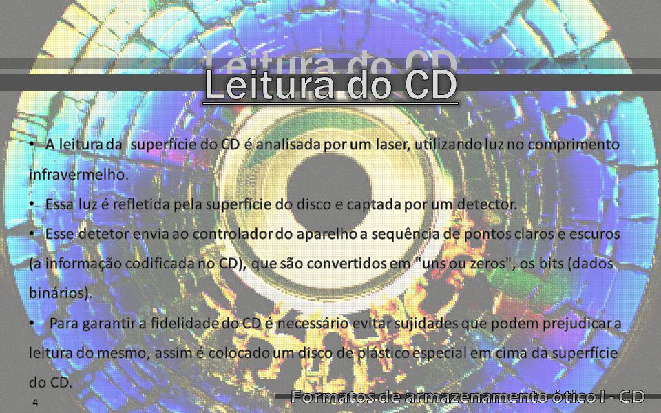 Leitura do CD 4