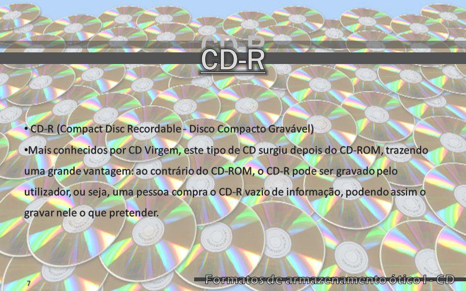 CD-R 7