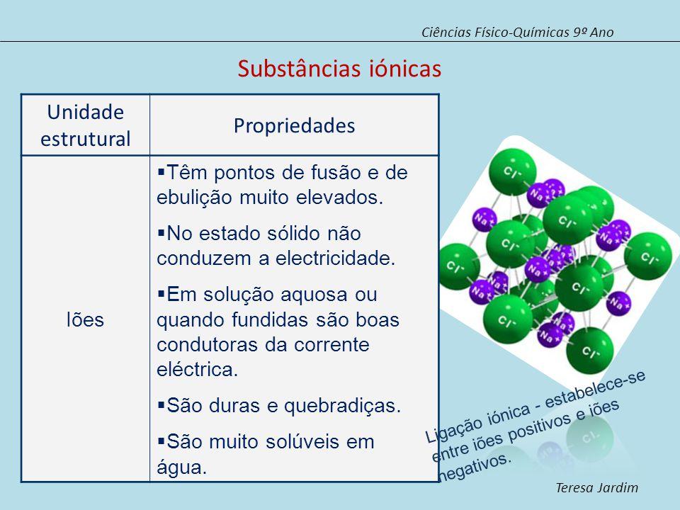 Substâncias iónicas Ciências Físico-Químicas 9º Ano Teresa Jardim Unidade estrutural Propriedades Iões Têm pontos de fusão e de ebulição muito elevado