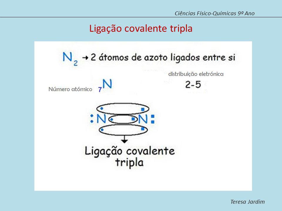 Ligação covalente tripla Ciências Físico-Químicas 9º Ano Teresa Jardim