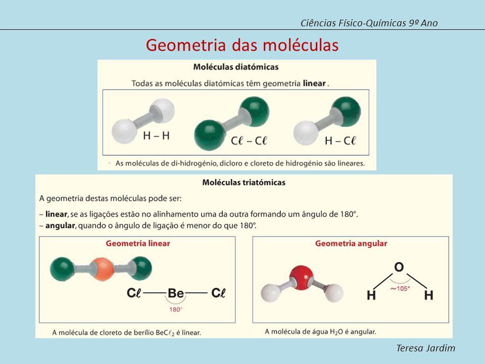 Geometria das moléculas Ciências Físico-Químicas 9º Ano Teresa Jardim