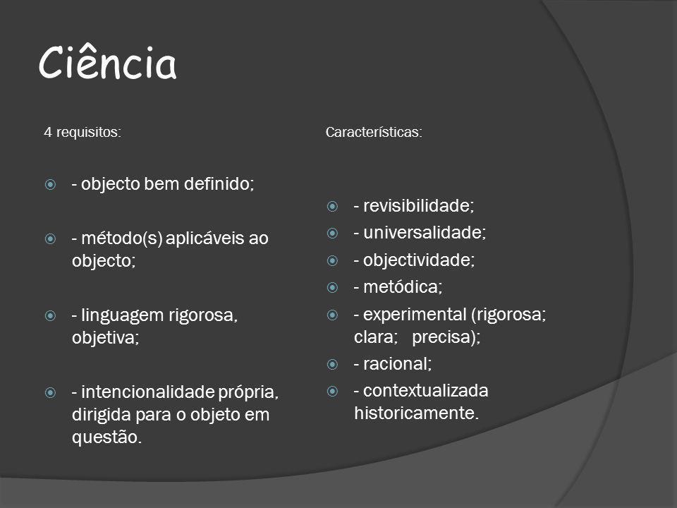 Ciência 4 requisitos: - objecto bem definido; - método(s) aplicáveis ao objecto; - linguagem rigorosa, objetiva; - intencionalidade própria, dirigida para o objeto em questão.