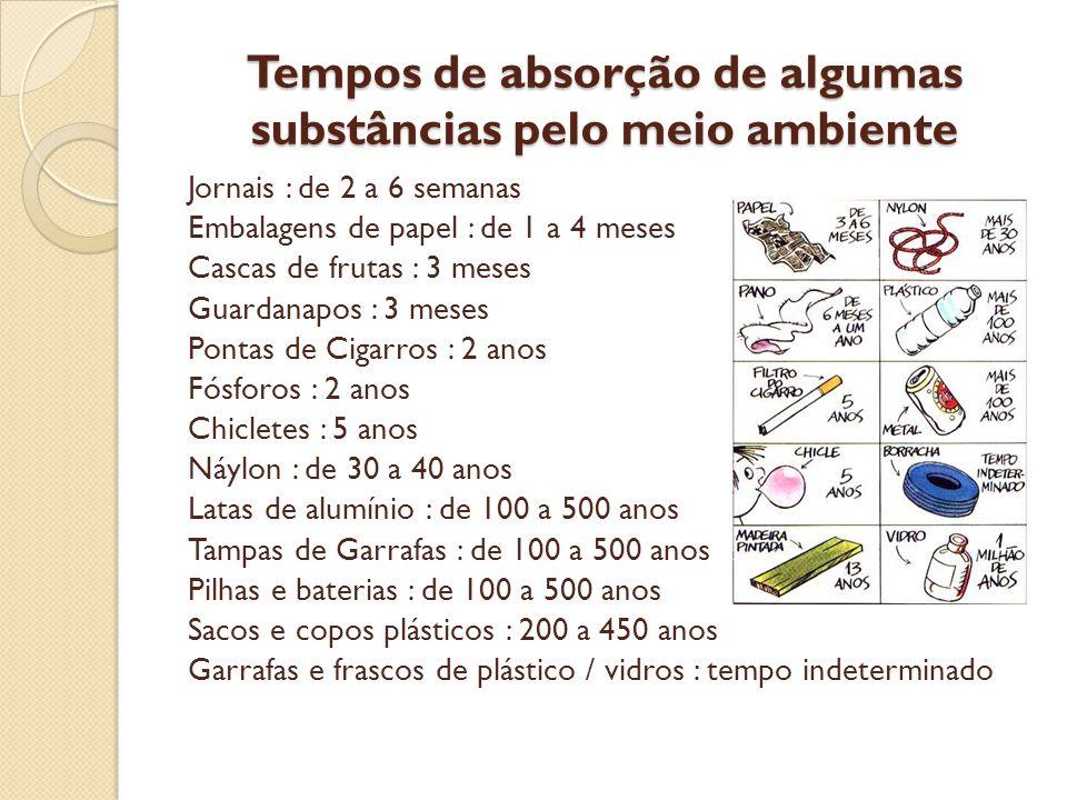 Resíduos biodegradáveis Os resíduos biodegradáveis, são todas as matérias orgânicas que se decompõem por acção de micróbios, microrganismos, fungos, pequenos animais e plantas.