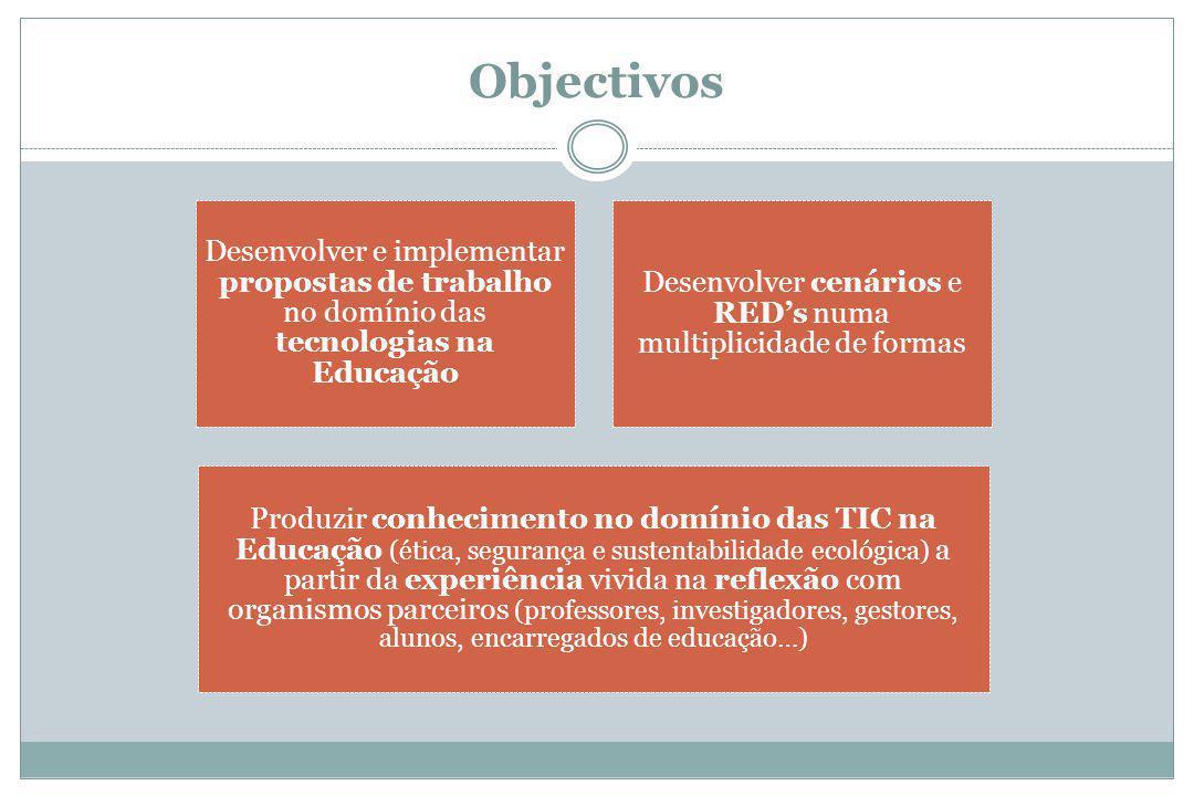 Objectivos Desenvolver e implementar propostas de trabalho no domínio das tecnologias na Educação Desenvolver cenários e REDs numa multiplicidade de f