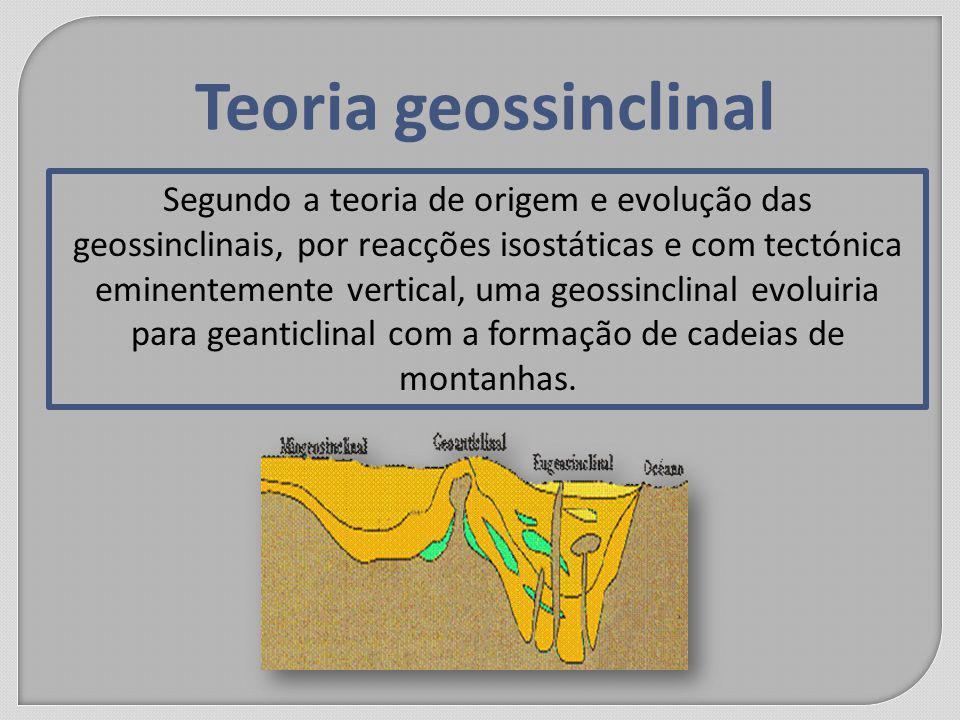 Teoria geossinclinal Segundo a teoria de origem e evolução das geossinclinais, por reacções isostáticas e com tectónica eminentemente vertical, uma geossinclinal evoluiria para geanticlinal com a formação de cadeias de montanhas.