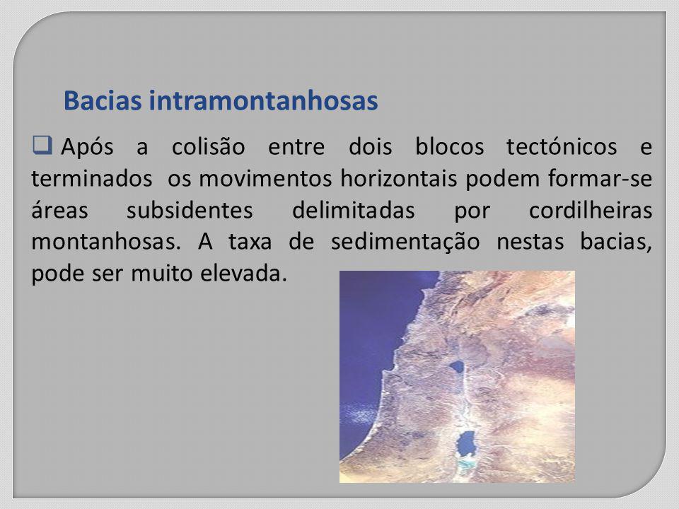 Após a colisão entre dois blocos tectónicos e terminados os movimentos horizontais podem formar-se áreas subsidentes delimitadas por cordilheiras montanhosas.