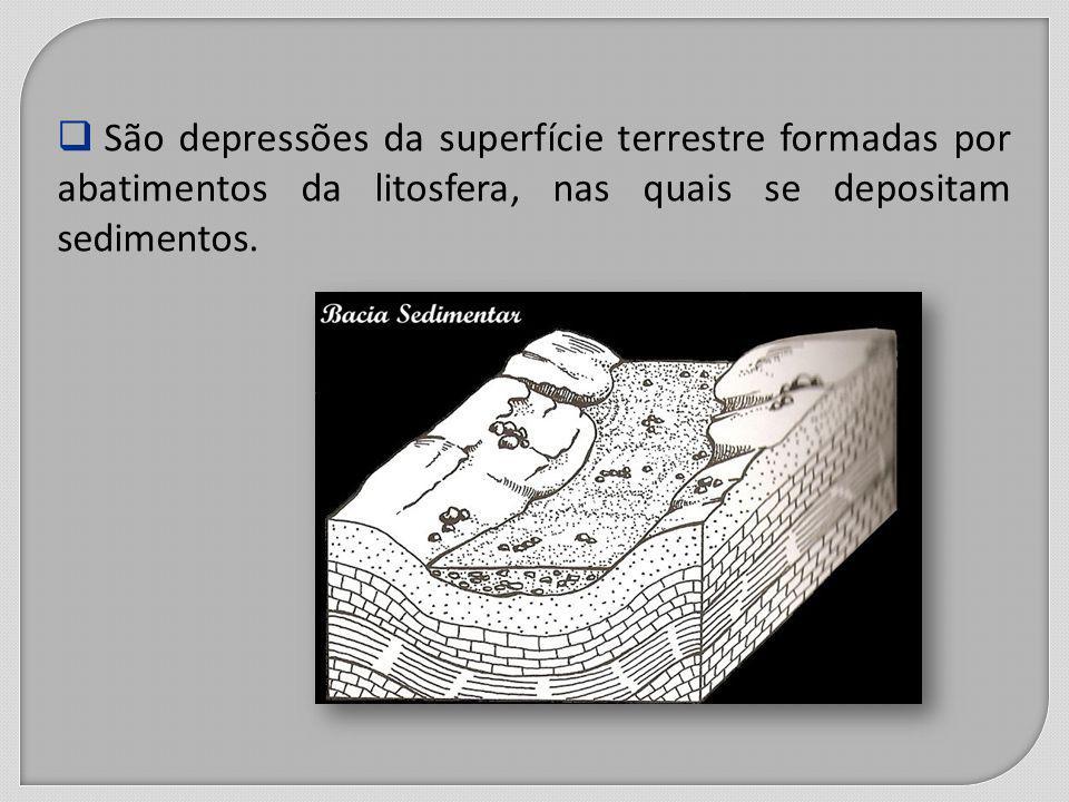 Formação de Bacias Sedimentares Estão sujeitas a diferentes mecanismos e regimes de subsidência.