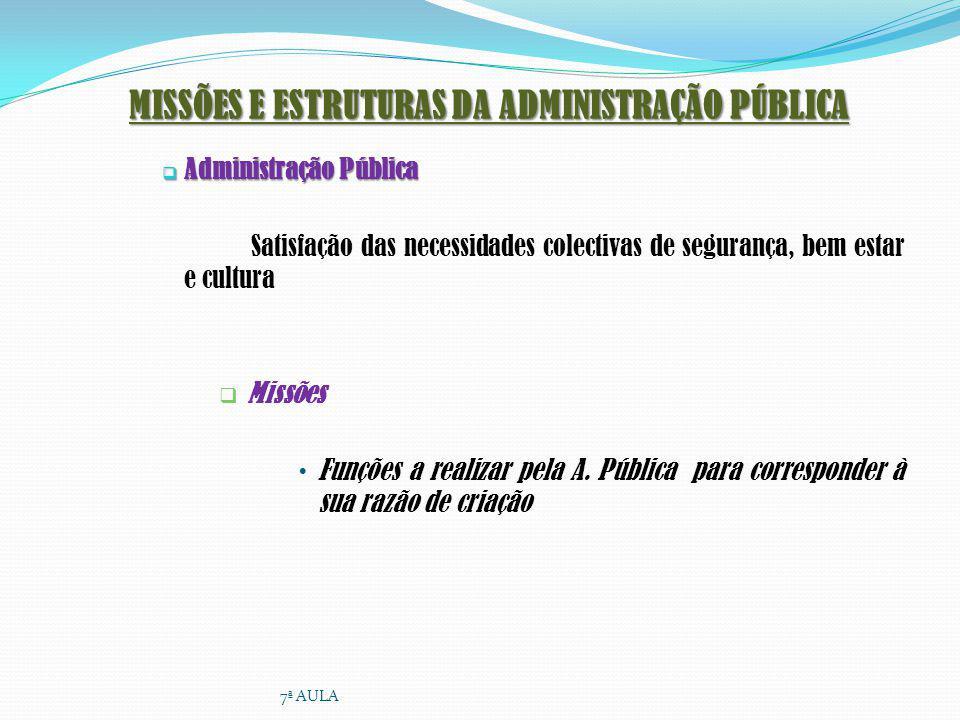 MISSÕES E ESTRUTURAS DA ADMINISTRAÇÃO PÚBLICA Administração Pública Administração Pública Satisfação das necessidades colectivas de segurança, bem est
