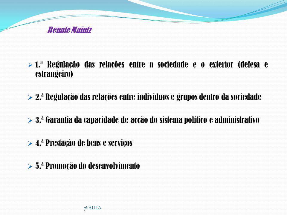 Renate Maintz 1.ª Regulação das relações entre a sociedade e o exterior (defesa e estrangeiro) 2.ª Regulação das relações entre indivíduos e grupos de