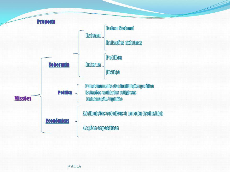 Administração Autónoma Administração Autónoma Órgãos e serviços locais instalados em diversos pontos geográficos do território nacional e cuja competência é limitada a uma determinada área.