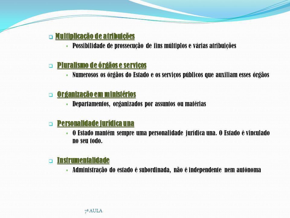 Sistema de organização administrativa Concentração Desconcentração Centralização Descentralização Integração Devolução de poderes 7ª AULA