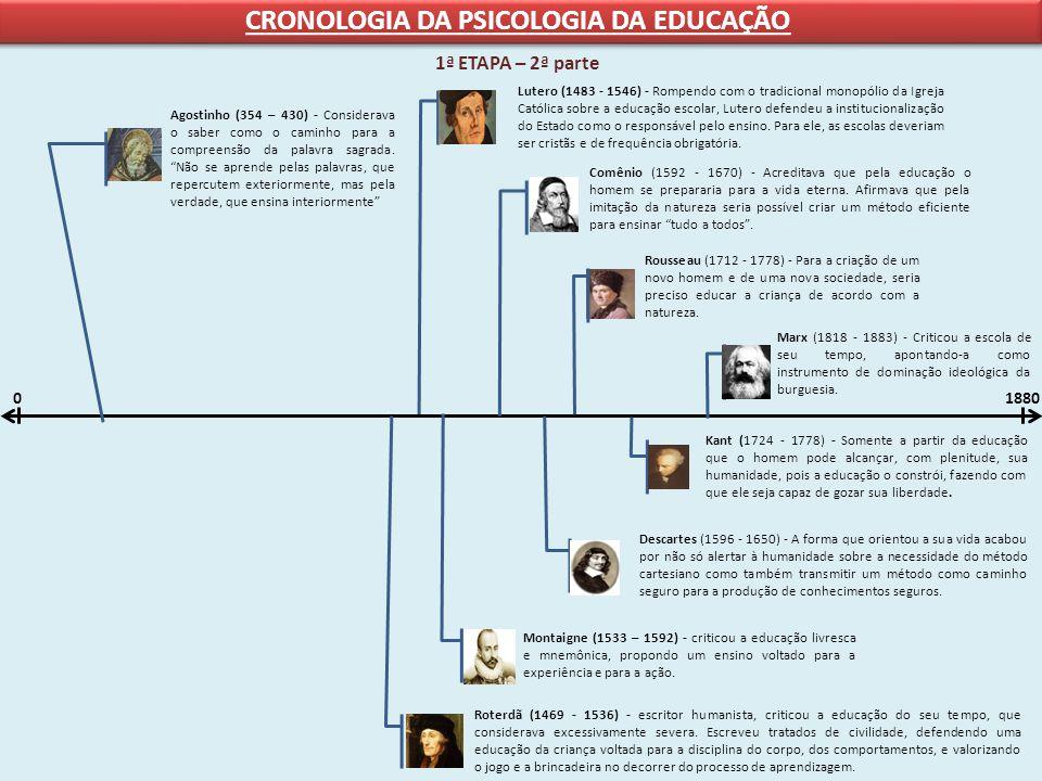 CRONOLOGIA DA PSICOLOGIA DA EDUCAÇÃO 01880 1ª ETAPA – 2ª parte Comênio (1592 - 1670) - Acreditava que pela educação o homem se prepararia para a vida