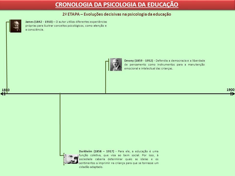 CRONOLOGIA DA PSICOLOGIA DA EDUCAÇÃO 1900 1918 3ª ETAPA – Constituição formal Vygotsky (1896 - 1934) - Mostrou que o bom ensino é o que estimula a criança a atingir um nível de compreensão ainda não dominado completamente.