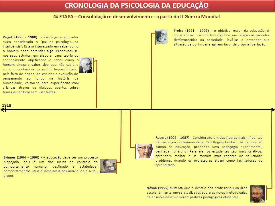 CRONOLOGIA DA PSICOLOGIA DA EDUCAÇÃO 1918 4ª ETAPA – Consolidação e desenvolvimento – a partir da II Guerra Mundial Nóvoa (1955) sustenta que o desafi