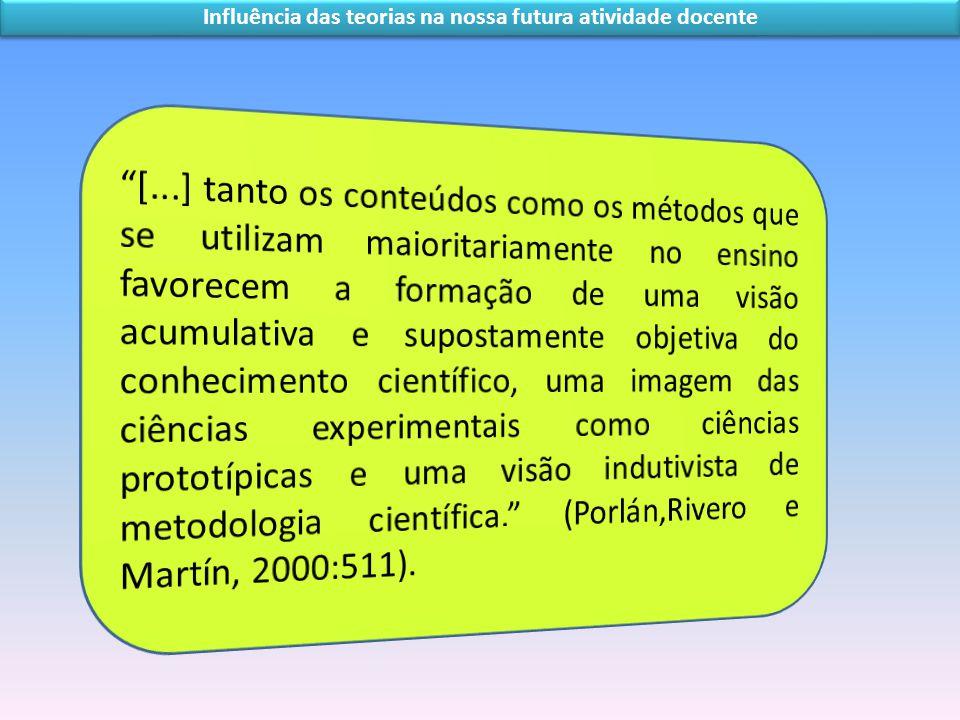 Influência das teorias na nossa futura atividade docente