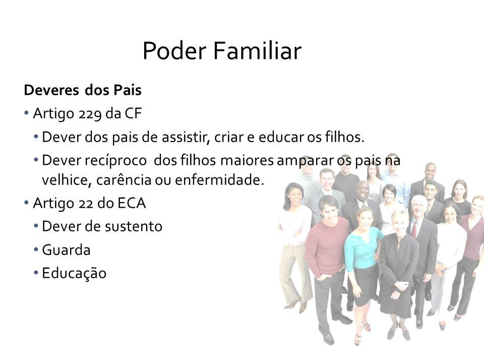 Deveres dos Pais Artigo 229 da CF Dever dos pais de assistir, criar e educar os filhos. Dever recíproco dos filhos maiores amparar os pais na velhice,