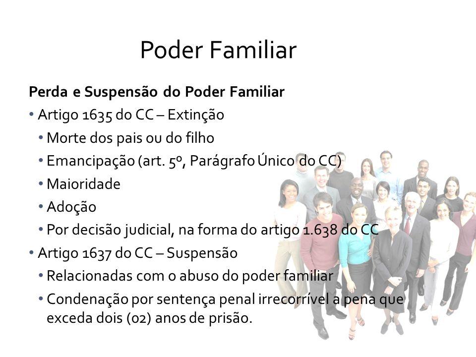 Perda e Suspensão do Poder Familiar Artigo 1635 do CC – Extinção Morte dos pais ou do filho Emancipação (art. 5º, Parágrafo Único do CC) Maioridade Ad