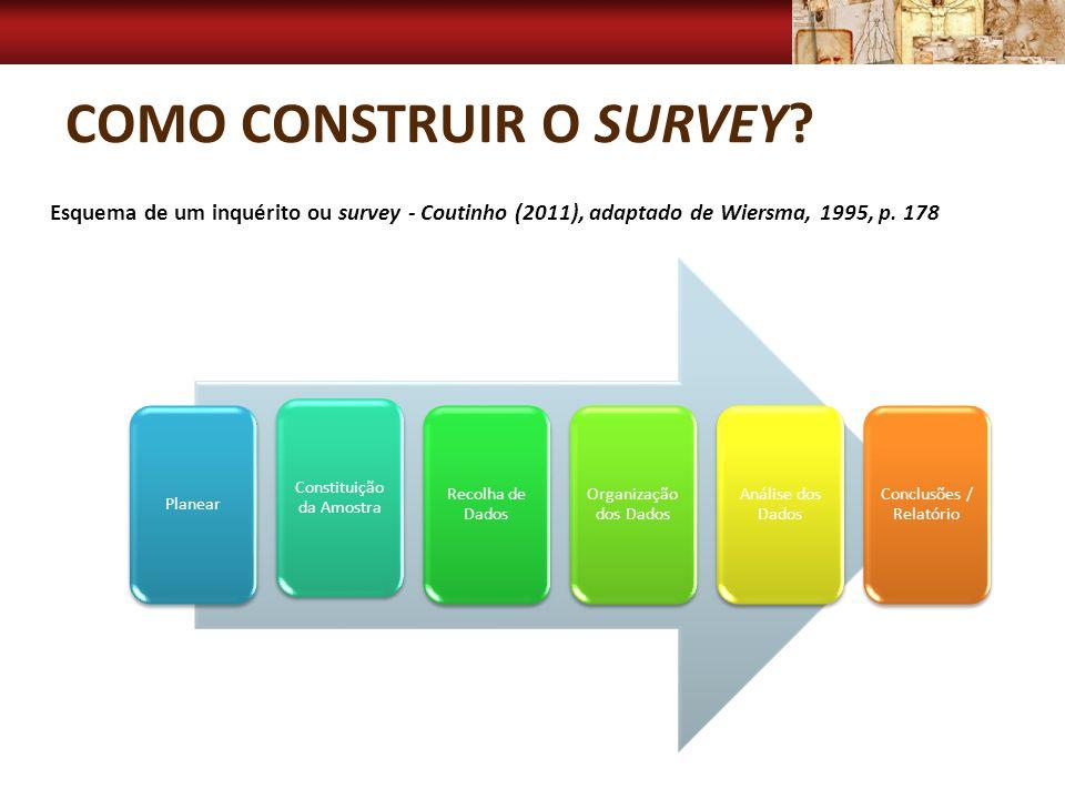 COMO CONSTRUIR O SURVEY? Esquema de um inquérito ou survey - Coutinho (2011), adaptado de Wiersma, 1995, p. 178 Planear Constituição da Amostra Recolh