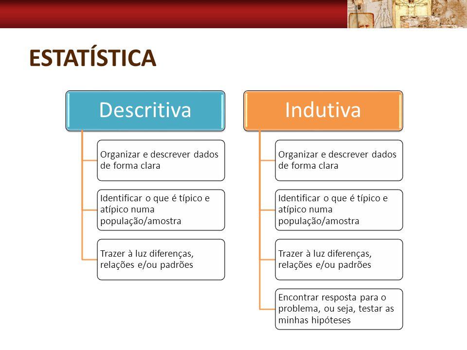 ESTATÍSTICA Descritiva Organizar e descrever dados de forma clara Identificar o que é típico e atípico numa população/amostra Trazer à luz diferenças,