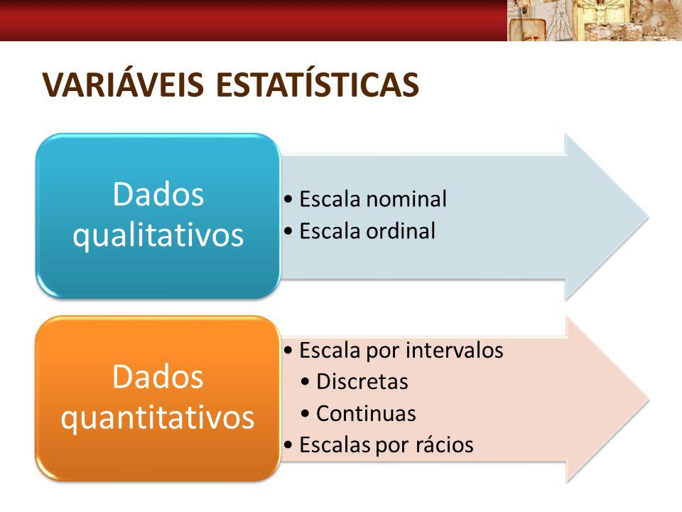 VARIÁVEIS ESTATÍSTICAS Escala nominal Escala ordinal Dados qualitativos Escala por intervalos Discretas Continuas Escalas por rácios Dados quantitativ