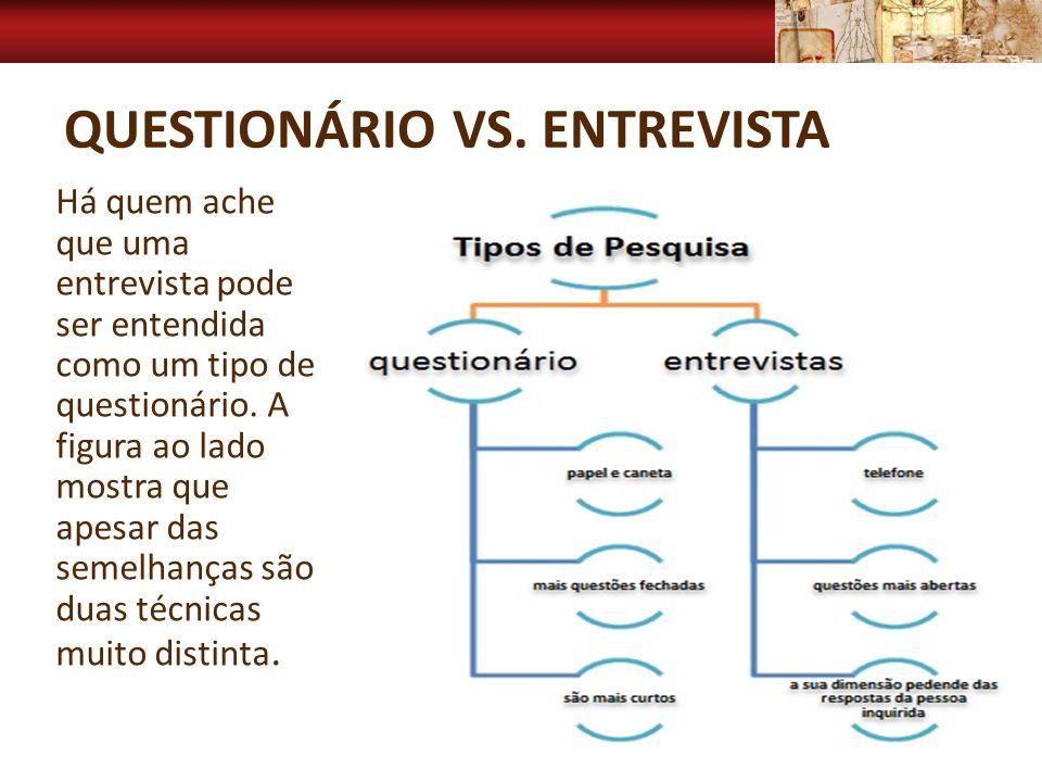 QUESTIONÁRIO VS. ENTREVISTA Há quem ache que uma entrevista pode ser entendida como um tipo de questionário. A figura ao lado mostra que apesar das se