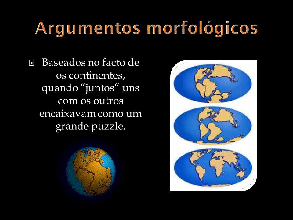 Baseados no facto de os continentes, quando juntos uns com os outros encaixavam como um grande puzzle.