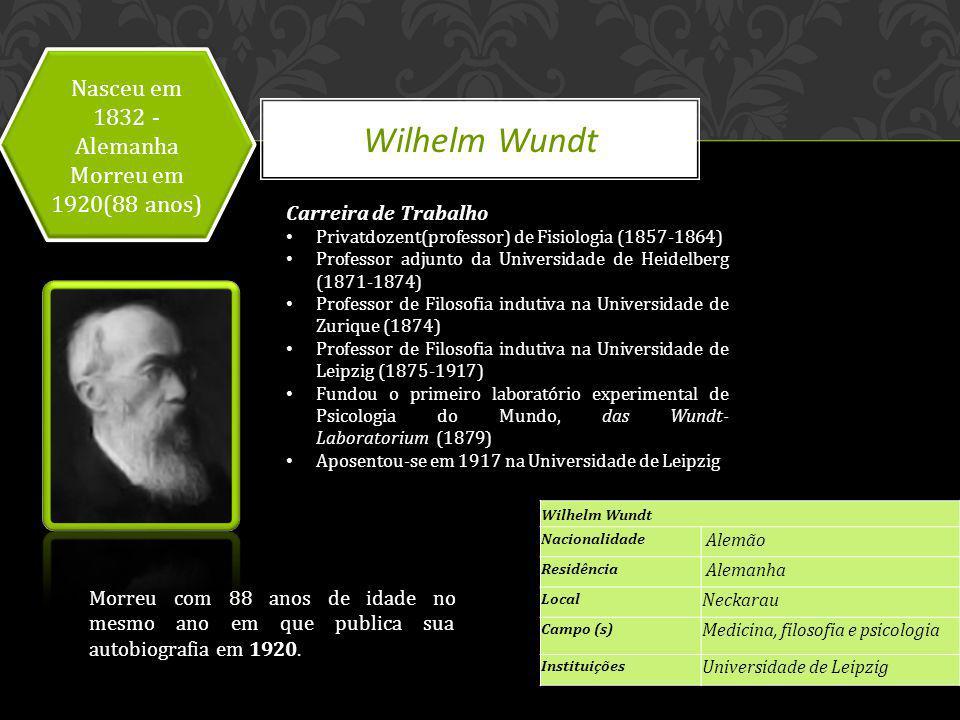 Wilhelm Wundt Nasceu em 1832 - Alemanha Morreu em 1920(88 anos) Nasceu em 1832 - Alemanha Morreu em 1920(88 anos) Carreira de Trabalho Privatdozent(pr