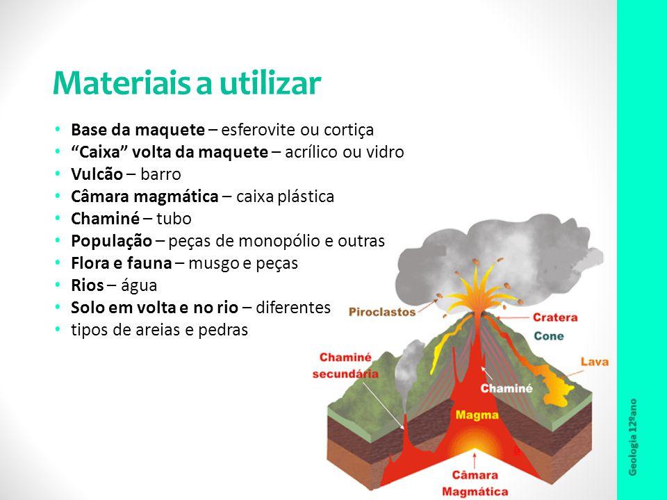 Materiais a utilizar Base da maquete – esferovite ou cortiça Caixa volta da maquete – acrílico ou vidro Vulcão – barro Câmara magmática – caixa plásti