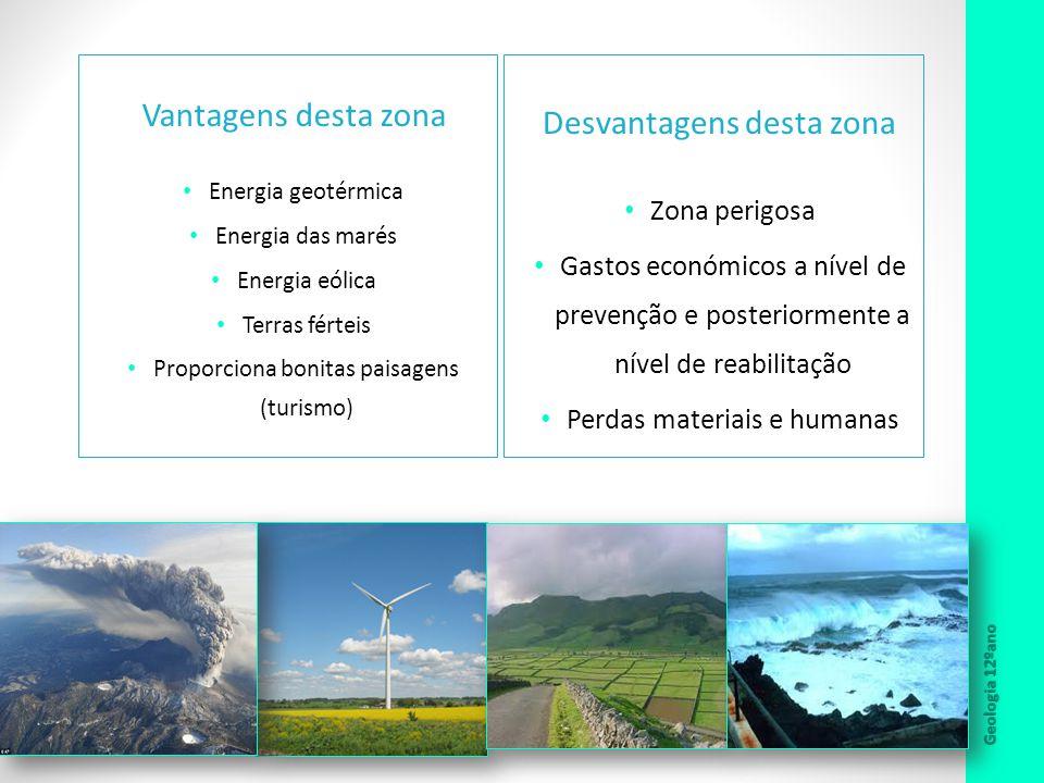Vantagens desta zona Energia geotérmica Energia das marés Energia eólica Terras férteis Proporciona bonitas paisagens (turismo) Geologia 12ºano Desvan