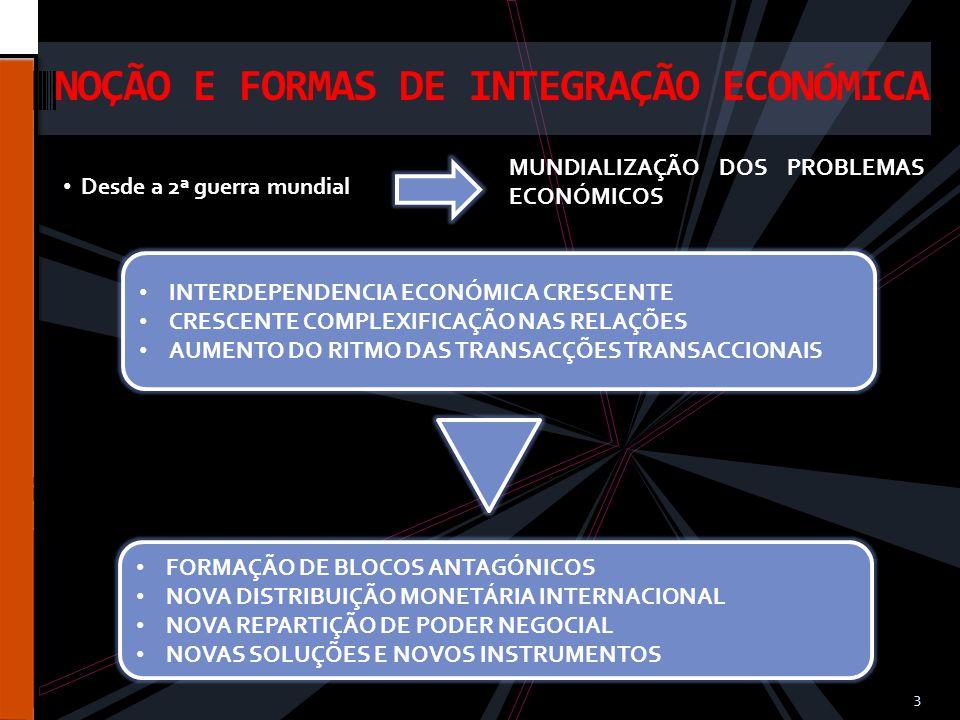 14 ORGANIZAÇÕES DE INTEGRAÇÃO ECONÓMICA NO MUNDO A crescente globalização e dimensão económica da actualidade tem levado à necessidade dos países se associarem em BLOCOS ECONÓMICOS p/ resistirem à enorme competitividade das economias Fenómeno cada vez mais frequente http://www.dailymotion.com/video/xew5o3_blocos-economicos-cih_school# Vídeo http://blocos- economicos.info/mos/view/O_que_s%C3%A3o_Blocos_Econ%C3%B4micos/ Google