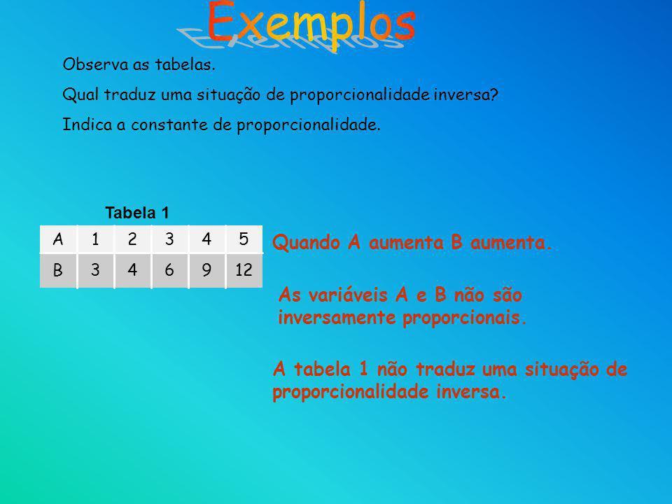 Observa as tabelas. Qual traduz uma situação de proporcionalidade inversa? Indica a constante de proporcionalidade. Quando A aumenta B aumenta. 129643