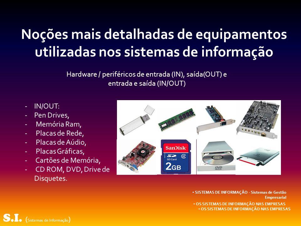 S.I. ( Sistemas de Informação ) Noções mais detalhadas de equipamentos utilizadas nos sistemas de informação Hardware / periféricos de entrada (IN), s