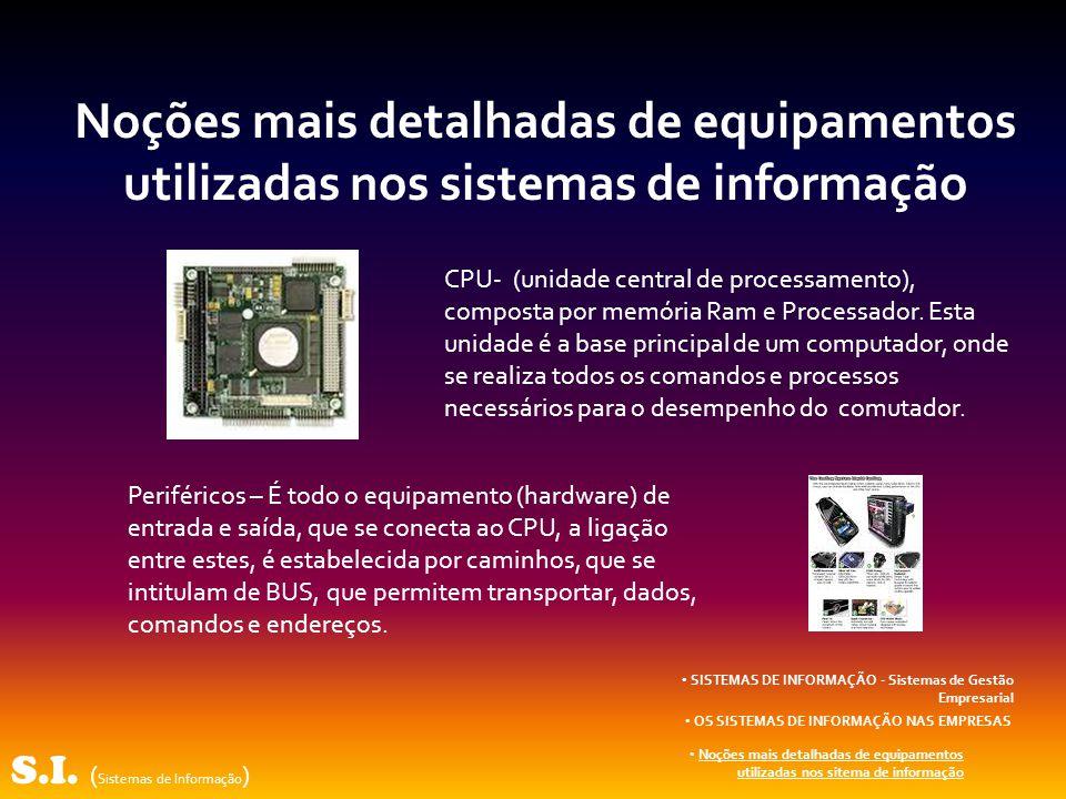 S.I. ( Sistemas de Informação ) Noções mais detalhadas de equipamentos utilizadas nos sistemas de informação SISTEMAS DE INFORMAÇÃO - Sistemas de Gest