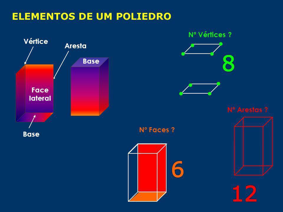 Vértice Aresta Base ELEMENTOS DE UM POLIEDRO Nº Vértices .