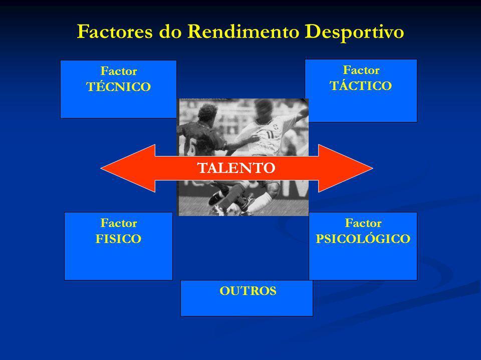 Factores do Rendimento Desportivo Factor TÉCNICO Factor TÁCTICO Factor FISICO Factor PSICOLÓGICO OUTROS TALENTO