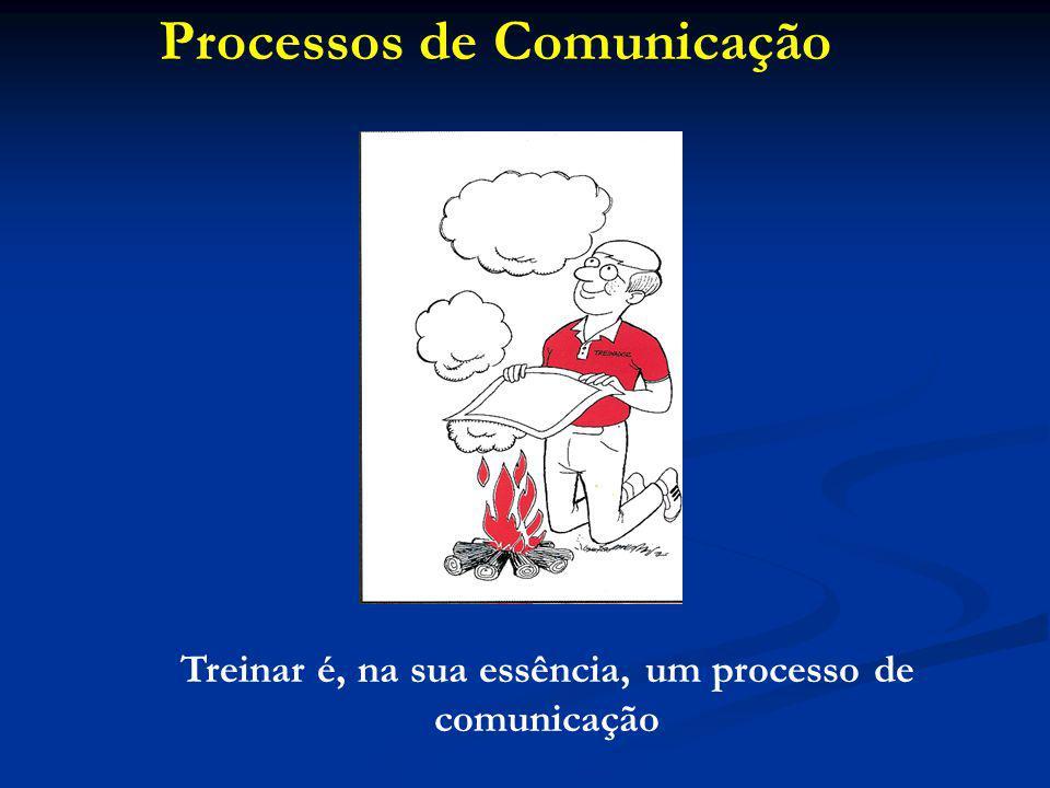Processos de Comunicação Treinar é, na sua essência, um processo de comunicação