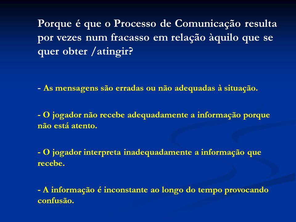 Porque é que o Processo de Comunicação resulta por vezes num fracasso em relação àquilo que se quer obter /atingir.