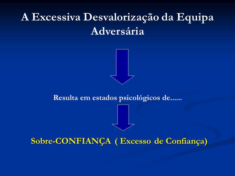 Sobre-CONFIANÇA ( Excesso de Confiança) A Excessiva Desvalorização da Equipa Adversária Resulta em estados psicológicos de......