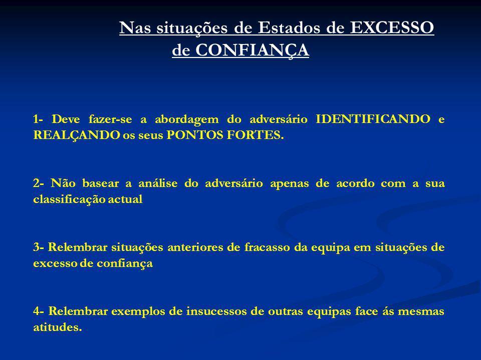 Nas situações de Estados de EXCESSO de CONFIANÇA 1- Deve fazer-se a abordagem do adversário IDENTIFICANDO e REALÇANDO os seus PONTOS FORTES.