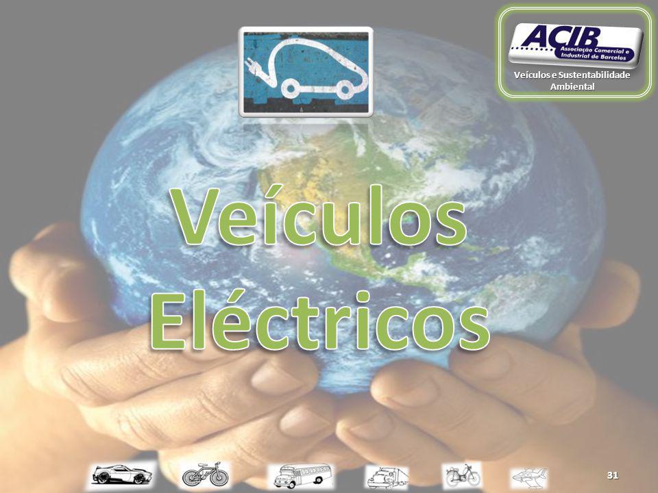 Veículos e Sustentabilidade Ambiental 31